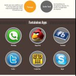 The Latest Fad In Mobile App Development – A Visual Representation
