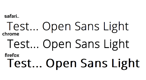 Keep an eye on font rendering