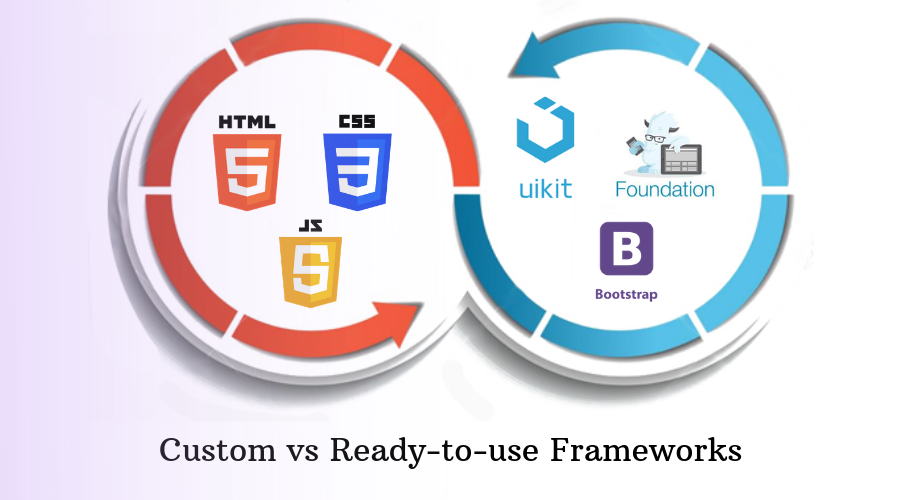 Custom Code vs Ready-to-Use Frameworks